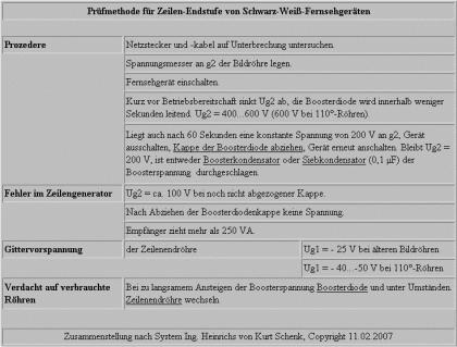 Zeilen-Endstufe - Prüfmethode nach Heinrichs, 2007