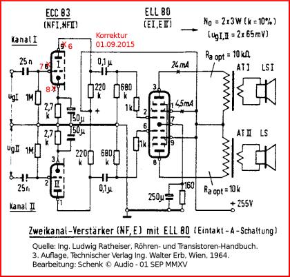ELL80 - Klasse-A-Verstärker, Zweikanal