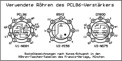 Röhren des PCL86-Verstärkers